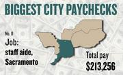 No. 11 -- $213,256 was the total gross pay in 2011 for an unnamed staff aide in Sacramento, according to the state controller's office. The amount includes $0 in overtime pay, $116,358 in lump-sum pay, and $4,424 in other pay.