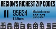 No. 11 -- 95624 in Elk Grove, with an estimated median household income of $85,387 in 2012, according to the data firm Esri. The estimated median net worth was $218,683 and the estimated median home value was $229,068.