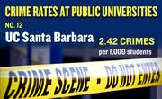 No. 12. UC Santa Barbara, with an annual average of 54 crimes per year and rate of 2.42 per 1,000 students.