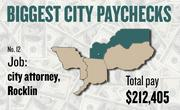 No. 12 -- $212,405 was the total gross pay in 2011 for an unnamed city attorney in Rocklin, according to the state controller's office. The amount includes $0 in overtime pay, $7,046 in lump-sum pay, and $6,212 in other pay.