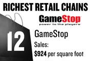 No. 12. GameStop, with average sales of $924 per square foot. The chain has 6,628 total stores and 30 stores locally. The stores sell computer games.