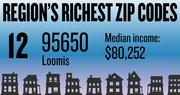 No. 12 -- 95650 in Loomis, with an estimated median household income of $85,252 in 2012, according to the data firm Esri. The estimated median net worth was $294,527 and the estimated median home value was $299,142.