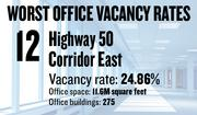 No. 12. The Highway 50 Corridor East area, with an office vacancy rate of 24.86 percent. The submarket has 11.6 million square feet of office space in 275 buildings of 5,000 square feet or more, according to figures compiled for the first quarter by Cornish & Carey Commercial Newmark Knight Frank.