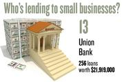 No. 13. Union Bank, with 256 loans worth $21,919,000 to businesses with revenue under $1 million.