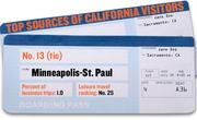 No. 13 (tie). Minneapolis-St. Paul. An estimated 1.0 percent of business trips to California in 2010 were from this city. It ranked No. 25 as the source of leisure trips to the state.