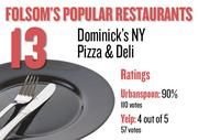 No. 13. Dominick's NY Pizza & Deli, with an average rating of 90 percent and 110 votes on Urbanspoon and an average rating of 4 stars and 57 votes on Yelp.