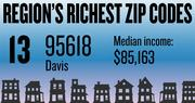 No. 13 -- 95618 in Davis, with an estimated median household income of $85,163 in 2012, according to the data firm Esri. The estimated median net worth was $100,723 and the estimated median home value was $338,189.