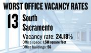 No. 13. South Sacramento, with an office vacancy rate of 24.18 percent. The submarket has 1.5 million square feet of office space in 56 buildings of 5,000 square feet or more, according to figures compiled for the first quarter by Cornish & Carey Commercial Newmark Knight Frank.