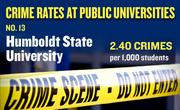No. 13. Humboldt State University, with an annual average of 19 crimes per year and rate of 2.40 per 1,000 students.