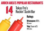 No. 14 (tie). Tokyo Fro's Rockin' Sushi Bar, with an average rating of 83 percent and 98 votes on Urbanspoon and an average rating of 3 stars and 196 votes on Yelp.