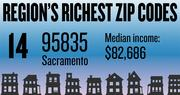 No. 14 -- 95835 in Sacramento, with an estimated median household income of $82,686 in 2012, according to the data firm Esri. The estimated median net worth was $115,142 and the estimated median home value was $223,933.
