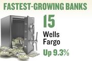No. 15. Wells Fargo. Deposits in the Sacramento metro area grew 9.3 percent over the year ending June 30, 2012 to $8,839,696,000. The bank has 74 offices in the region.