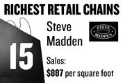 No. 15. Steve Madden, with average sales of $887 per square foot. The chain has 94 total stores and 1 store locally. The stores sell shoes, bags and accessories.