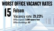 No. 15. Folsom, with an office vacancy rate of 21.23 percent. The submarket has 3.0 million square feet of office space in 97 buildings of 5,000 square feet or more, according to figures compiled for the first quarter by Cornish & Carey Commercial Newmark Knight Frank.