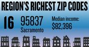 No. 16 -- 95837 in Sacramento, with an estimated median household income of $82,396 in 2012, according to the data firm Esri. The estimated median net worth was $190,461 and the estimated median home value was $311,111.