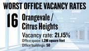 No. 16. The Orangevale/Citrus Heights area, with an office vacancy rate of 21.15 percent. The submarket has 1.2 million square feet of office space in 50 buildings of 5,000 square feet or more, according to figures compiled for the first quarter by Cornish & Carey Commercial Newmark Knight Frank.