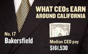 No. 17 Bakersfield, with a median CEO salary of $161,530. The metropolitan area has an estimated 400 chief executives. A CEO in this area with 20-plus years of experience and a master's degree from the local CSU campus could expect a starting salary of $275,800.