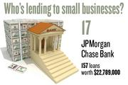 No. 17. JPMorgan Chase Bank, with 157 loans worth $22,789,000 to businesses with revenue under $1 million.
