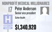 No. 17. Peter Anderson, a senior vice president at Sutter Health of Sacramento, received total compensation of $1,340,920 in the tax year ending Dec. 31, 2010. Base pay was $551,324.