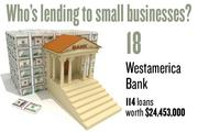 No. 18. Westamerica Bank, with 114 loans worth $24,453,000 to businesses with revenue under $1 million.