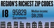 No. 18 -- 95829 in Sacramento, with an estimated median household income of $81,206 in 2012, according to the data firm Esri. The estimated median net worth was $194,310 and the estimated median home value was $214,353.