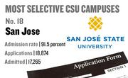 No. 18. San Jose, with an admission rate of 91.5 percent. The campus received 18,874 complete freshman applications for Fall 2011 and admitted 17,265.