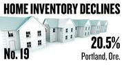 No. 19. Portland, Ore., where the number of homes listed for sale dropped 20.5 percent over the year ending Feb. 24. The inventory decline for homes in the top third of the region's price range was 21.7 percent; the decline in the middle price tier was 15.1 percent and the decline in the lowest tier was 24.5 percent.