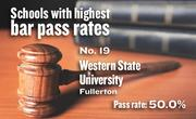 No. 19. Western State University, an ABA-approved school in Fullerton, with a California Bar exam pass rate of 50.0 percent in 2011-12. The school's pass rate for first-time exam takers was 79.8 percent.