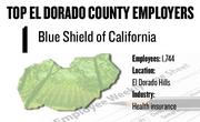 No. 1. Blue Shield of California, El Dorado Hills, has 1,744 employees.