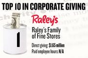 1. Raley's Family of Fine Stores, West Sacramento, reported $1.65 million in cash contributions.