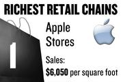 No. 1. Apple Stores, with average sales of $6,050 per square foot. The chain has 372 total stores and 2 stores locally. The stores sell computers and accessories.
