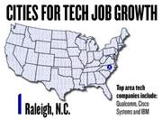 No. 1. Raleigh, N.C. saw a 50 percent growth in tech jobs, based on the number of jobs posted to Dice.com since March 2011. The top tech companies in Raleigh include Qualcomm, Cisco Systems and IBM.