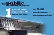 Improvements to Folsom Dam, on the American River in Folsom, include constructing an auxiliary spillway that will boost reservoir release capabilities and raising the dam 3.5 feet to increase reservoir storage. The expected construction cost is $840 million, with an expected completion in 2016.