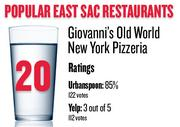 No. 20. Giovanni's Old World New York Pizzeria, with an average rating of 85 percent and 122 votes on Urbanspoon.com and an average rating of 3 stars and 112 votes on Yelp.