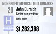 No. 20. Dr. John Burnich, a senior vice president at Sutter Health of Sacramento, received total compensation of $1,282,388 in the tax year ending Dec. 31, 2010. Base pay was $492,520.
