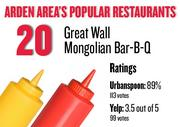 No. 20. Great Wall Mongolian Bar-B-Q, with an average rating of 89 percent and 113 votes on Urbanspoon and an average rating of 3.5 stars and 99 votes on Yelp.