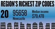 No. 20 -- 95658 in Newcastle, with an estimated median household income of $79,478 in 2012, according to the data firm Esri. The estimated median net worth was $306,533 and the estimated median home value was $339,020.