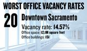 No. 20. Downtown Sacramento, with an office vacancy rate of 14.57 percent. The submarket has 12.1 million square feet of office space in 151 buildings of 5,000 square feet or more, according to figures compiled for the first quarter by Cornish & Carey Commercial Newmark Knight Frank.