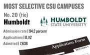 No. 20 (tie) Humboldt, with an admission rate of 94.2 percent. The campus received 8,112 complete freshman applications for Fall 2011 and admitted 7,638.