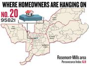 No. 20. 95821 in the Rosemont-Mills area, with a Perseverance Index of 6.9. The ZIP code had a delinquency rate of 7.9 percent and a negative equity rate of 54.5 percent in the first quarter, according to Zillow.