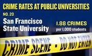 No. 20. San Francisco State University, with an annual average of 56 crimes per year and rate of 1.88 per 1,000 students.