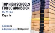 No. 20 (tie). Esparto, a public high school in Esparto, with a UC admission rate of 90.0 percent. Of 10 who applied to the UC system for admission in the fall of 2008, 9 were admitted and 8 enrolled.