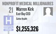 No. 21. Warren Kirk, East Bay CEO at Sutter Health of Sacramento, received total compensation of $1,255,326 in the tax year ending Dec. 31, 2010. Base pay was $673,478.