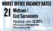 No. 21. The midtown/East Sacramento area, with an office vacancy rate of 12.02 percent. The submarket has 2.7 million square feet of office space in 94 buildings of 5,000 square feet or more, according to figures compiled for the first quarter by Cornish & Carey Commercial Newmark Knight Frank.