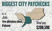 No. 22 -- $200,596 was the total gross pay in 2011 for an unnamed fire division chief shift in Folsom, according to the state controller's office. The amount includes $33,241 in overtime pay, $2,770 in lump-sum pay, and $29,990 in other pay.