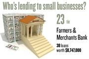 No. 23 (tie). Farmers & Merchants Bank of Central California, with 38 loans worth $8,747,000 to businesses with revenue under $1 million.