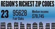 No. 23 -- 95628 in Fair Oaks, with an estimated median household income of $78,745 in 2012, according to the data firm Esri. The estimated median net worth was $190,058 and the estimated median home value was $215,208.