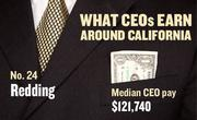 No. 24 Redding, with a median CEO salary of $121,740. The metropolitan area has an estimated 90 chief executives. A CEO in this area with 20-plus years of experience and a master's degree from the local CSU campus could expect a starting salary of $150,500.