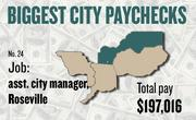 No. 24 -- $197,016 was the total gross pay in 2011 for an unnamed assistant city manager in Roseville, according to the state controller's office. The amount includes $0 in overtime pay, $2,935 in lump-sum pay, and $870 in other pay.
