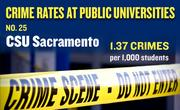 No. 25. CSU Sacramento, with an annual average of 37 crimes per year and rate of 1.37 per 1,000 students.